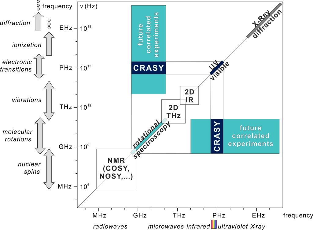 2D-spectroscopy-2